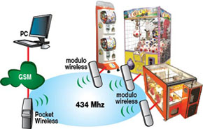 Pocket Wireless Application